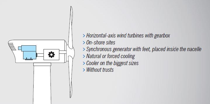 synchronous generator for renewable energies