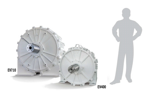 wind pmg generators for direct drive wind turbines